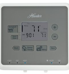 get quotations hunter 44132 5 minute 5 2 day programmable thermostat white [ 1500 x 1337 Pixel ]