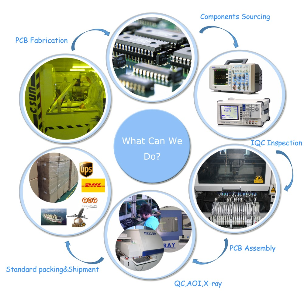 Contract Manufacturing Assembly Supplier