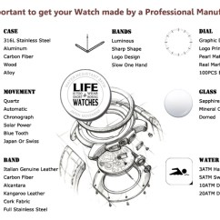 Watch Movement Diagram Science Fair Board High Quality Sellita Chronograph Sw510 Retrograde Eyes Watches