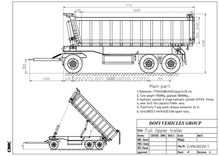 Cargo Box Tri-axle Hydraulic Cylinder Dump Trailers Farm