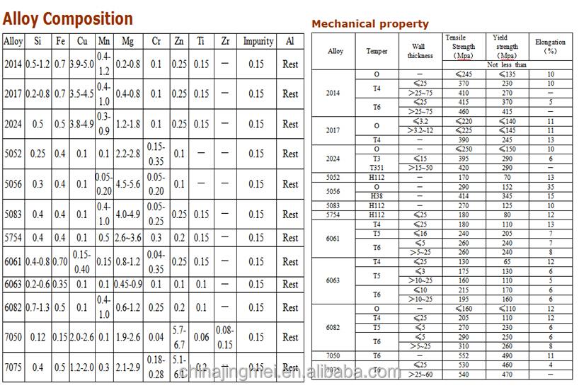 350mm 5052 H118 Aluminium Large Diameter Seamless Thin