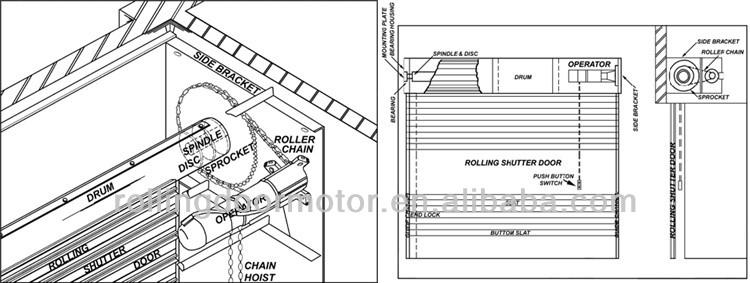 Roller Shutter Door Motor Dc-(600kg) / Door Closing