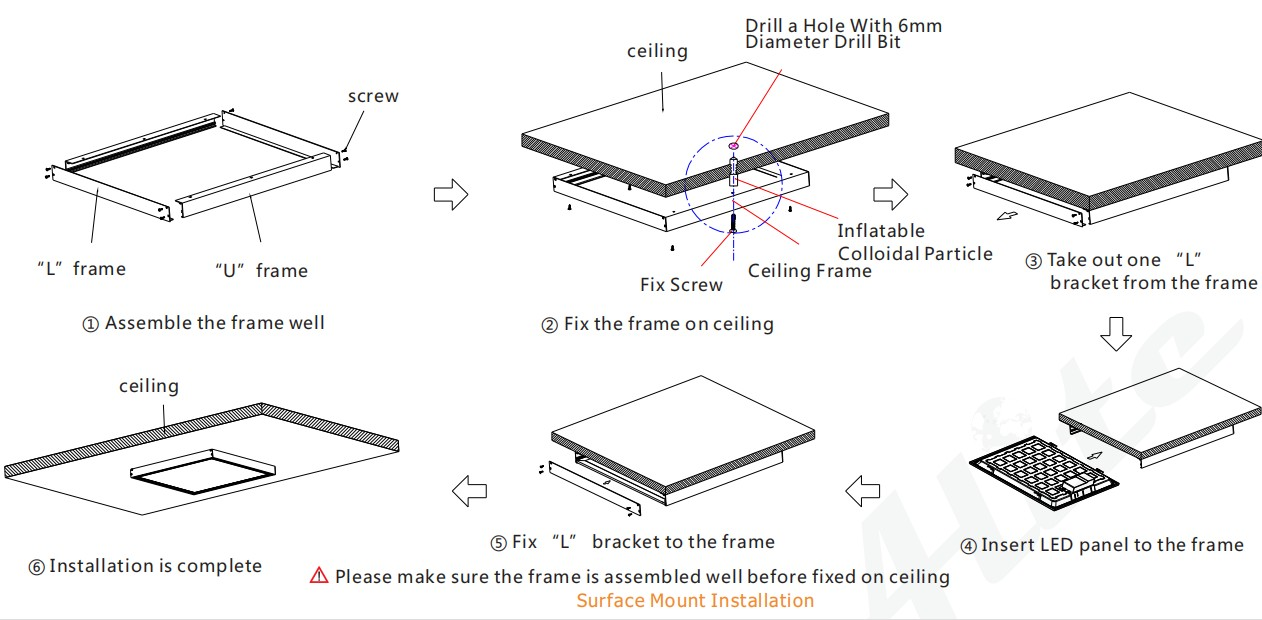 Etl Led Backlit Panel Light 2x2 36w Top Quality High
