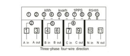 Three Phase Four Wire Electric Meter With Rs485 And Ir
