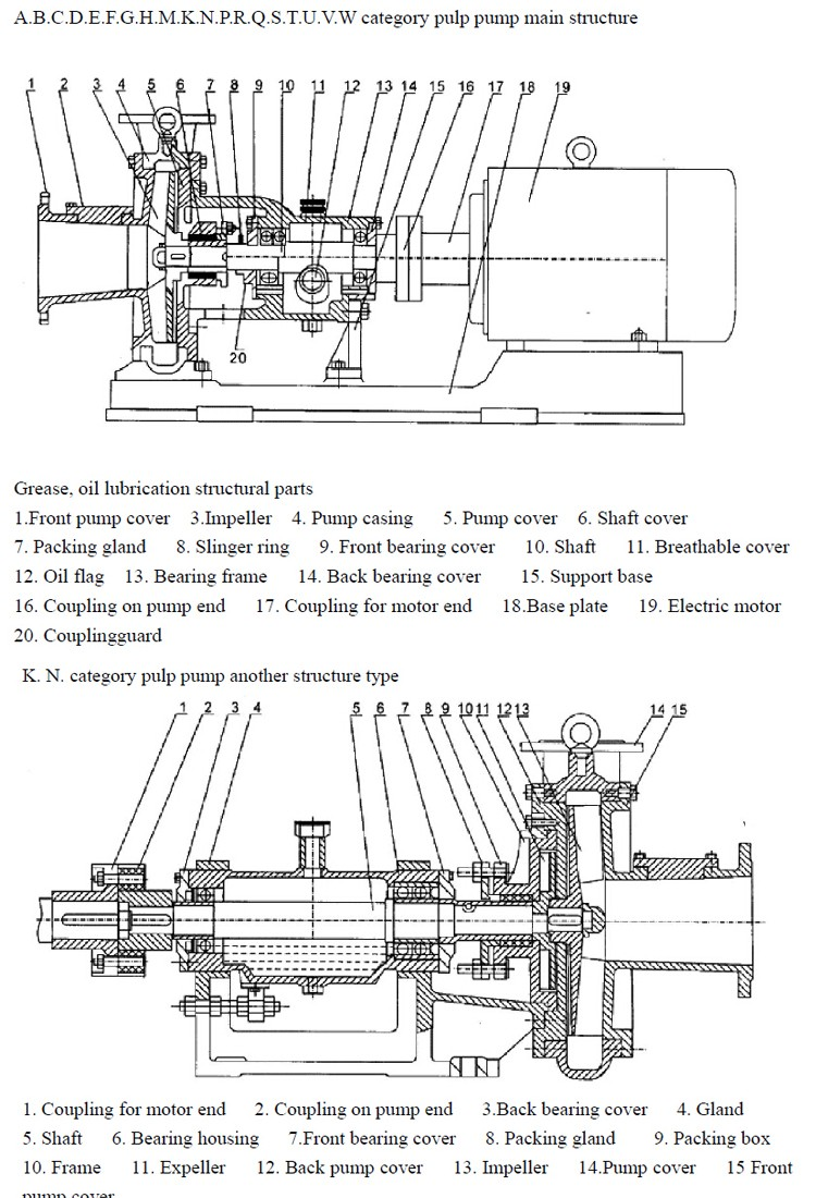 Refining Sugar And Starch Usage Paper Paper Pulp Pump