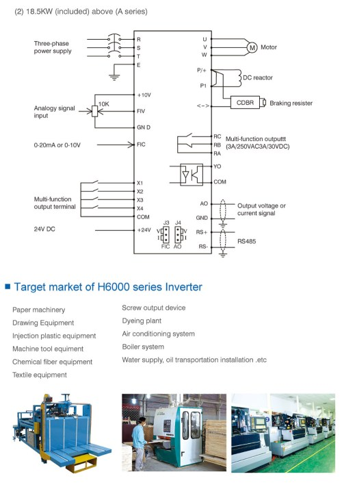 small resolution of vfd variable frequency drive 600hz three 3 phase 220v 230v 240v 75a 18kw 24hp motor variable