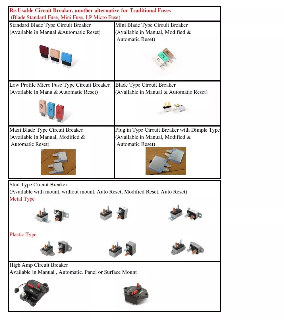 hight resolution of automotive fuse box holder terminal accessories for auto blade standard type fuse block