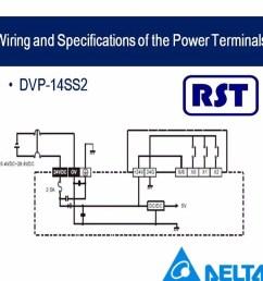 delta ss series digital extension module plc controller [ 1000 x 1000 Pixel ]