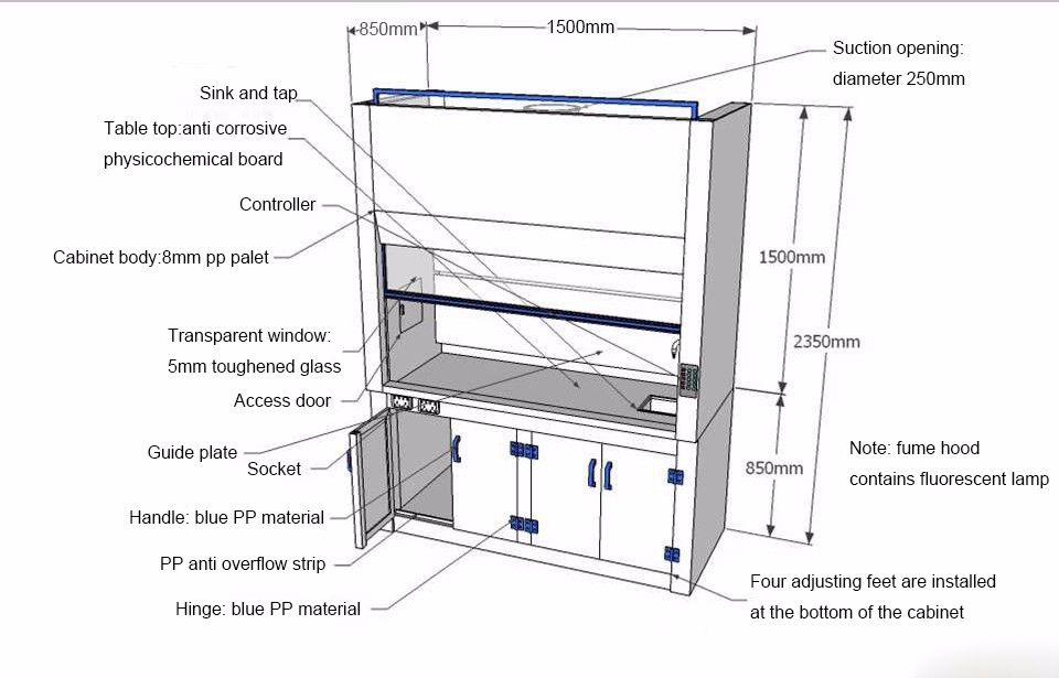 1500mm PP Chemical Fume Hood Chemical Safety Cabinet, View