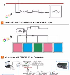 30 60 square color changing rgb led panel 60 60 2x2 surface mounted rgbw [ 1000 x 1354 Pixel ]