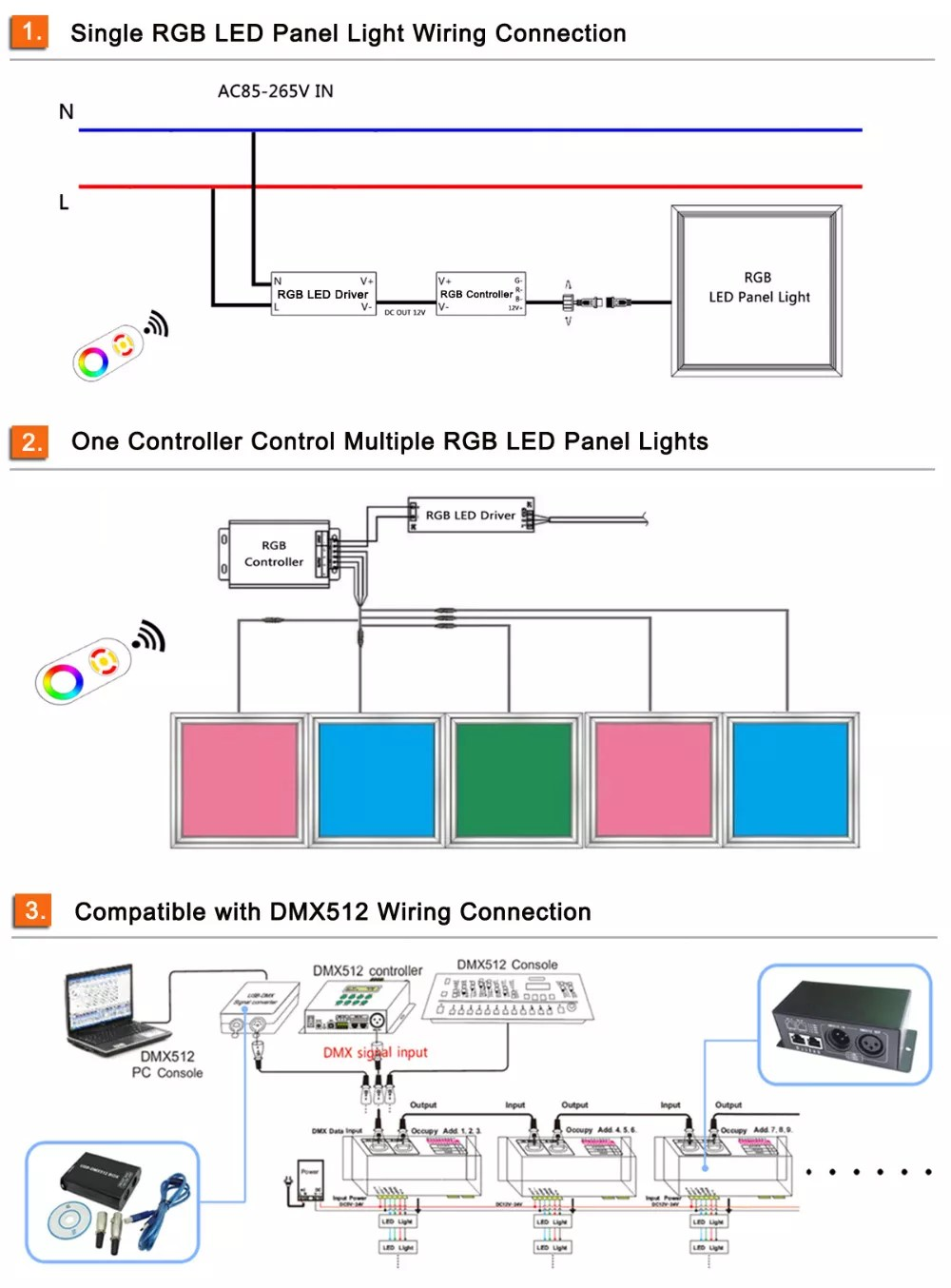 medium resolution of 30 60 square color changing rgb led panel 60 60 2x2 surface mounted rgbw