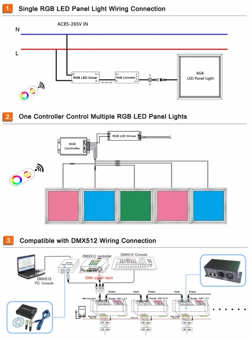 small resolution of 30 60 square color changing rgb led panel 60 60 2x2 surface mounted rgbw