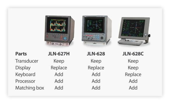 JRC Doppler current meter model JLN-652BB, View JRC