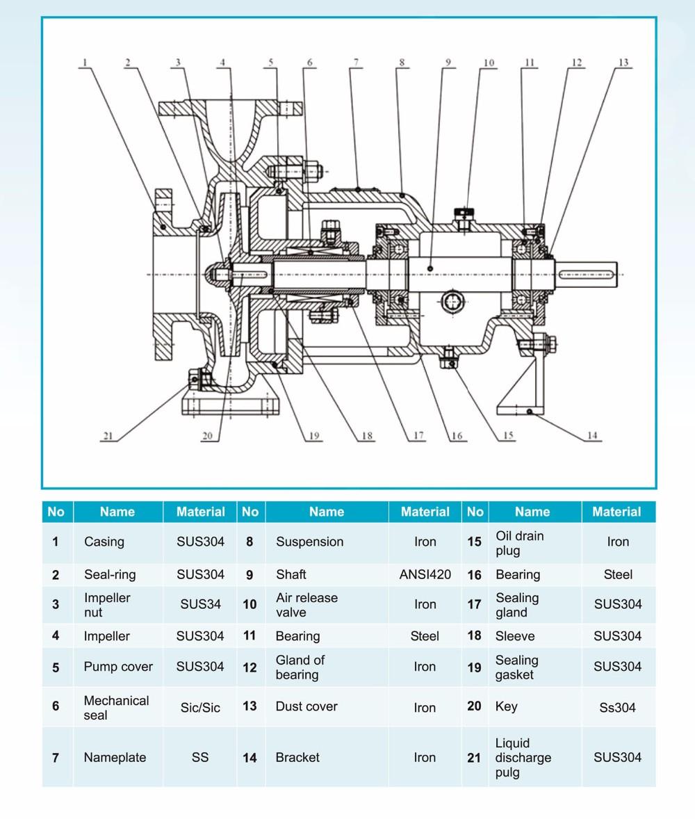 medium resolution of spx industrial process pump brand bossum made in italy