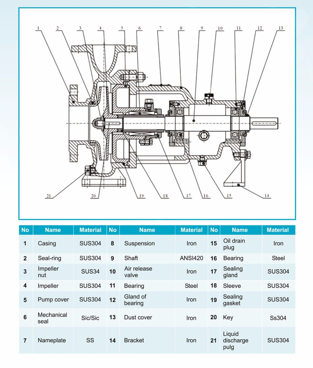 hight resolution of spx industrial process pump brand bossum made in italy