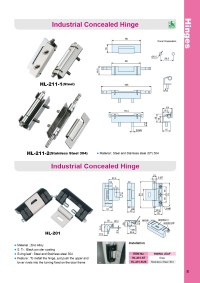 Hl-211-2 Stainless Steel Electrical Panel Industrial ...