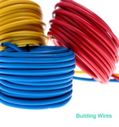 house wiring cable [ 1000 x 1000 Pixel ]