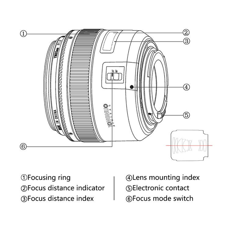 Yongnuo 85mm F1.8 Auto Focus Camera Lens For Canon Ef