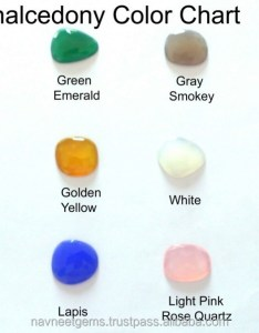 Wholesale loose white semi precious stones from india buy natural gemstones product on alibaba also rh
