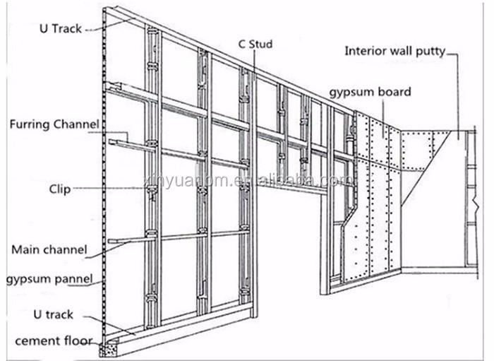 Galvanized Metal Building Material Steel Profile/drywall
