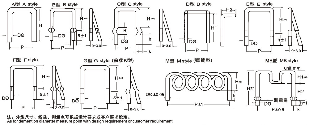 01 Jeep Wrangler Blower Motor Wiring Diagram Html