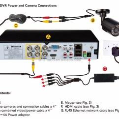 Cctv Dvr Wiring Diagram Er For Library Management System Project Install Jack Toyskids Co Rj45 Order Camera Board Cameras Color Code
