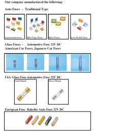 automotive fuse box holder terminal accessories for auto blade old fuse box auto type fuse box [ 999 x 1073 Pixel ]