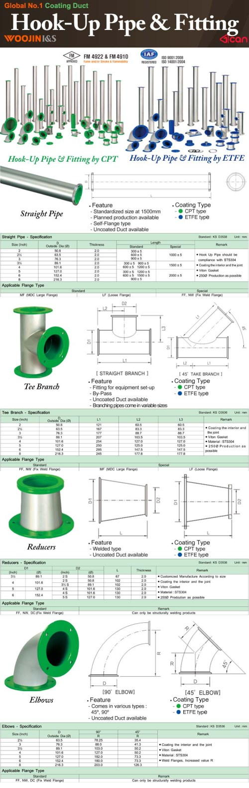 small resolution of ventilation air coated duct chemical heat resistance and spiral ducting hvac system with flange