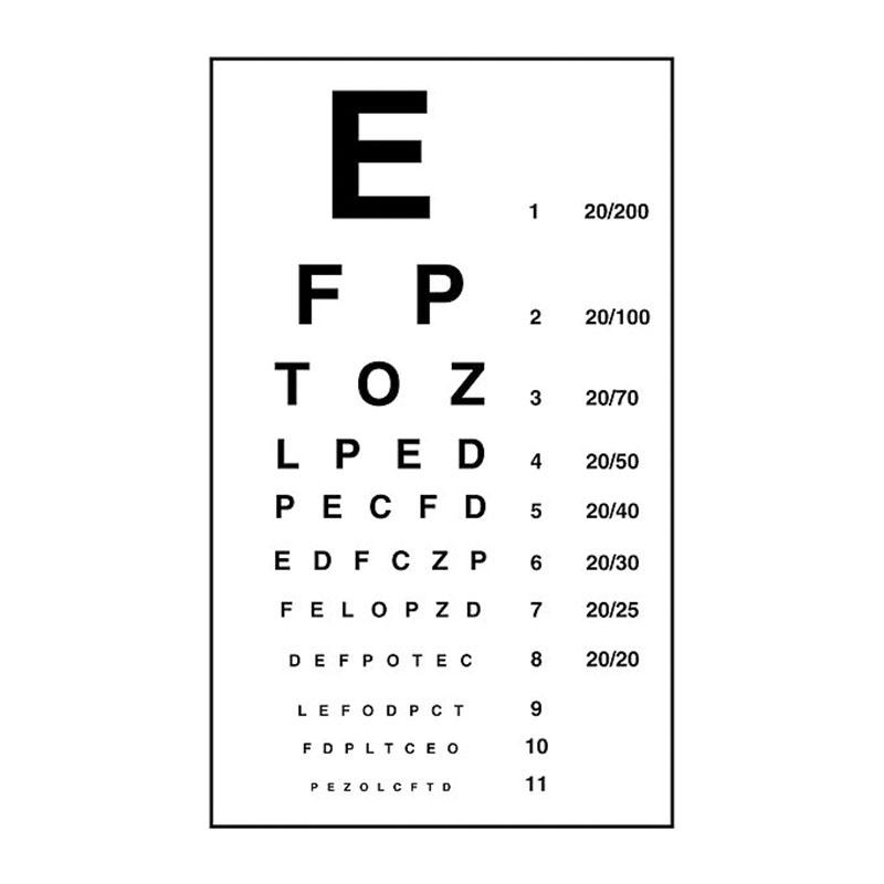Supplier Of Snellen Chart Optometry Eye Visual Acuity Test