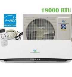 get quotations 18000 btu 1 5 ton 23 3 seer ductless system mini split air conditioner  [ 1080 x 1066 Pixel ]