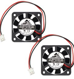get quotations 2 packs 40 x 40 x 10mm 4010 12v 0 10a brushless dc cooling fan [ 1500 x 1500 Pixel ]