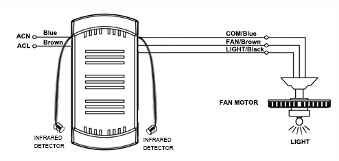 Ceiling Fan And Light Remote Control Ir Rectangular