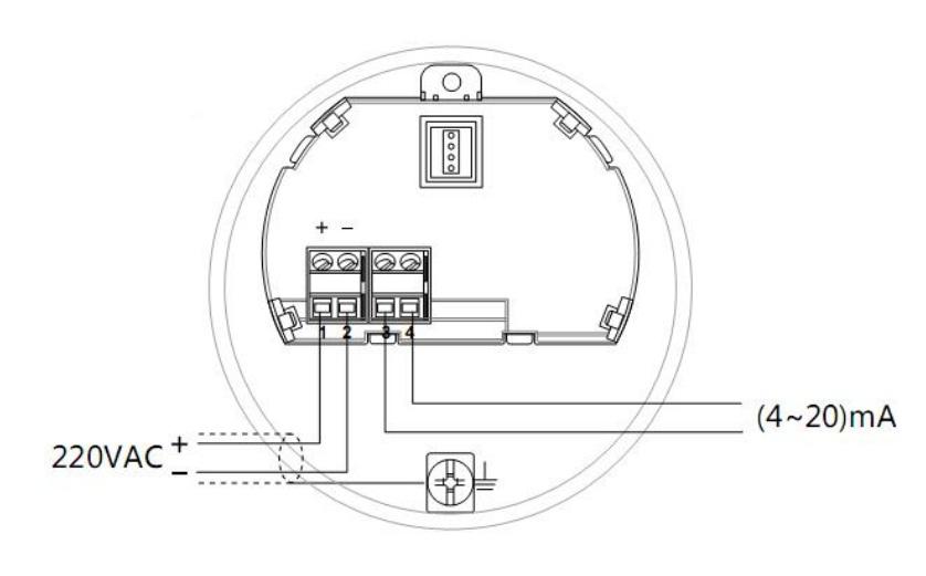 Non Contact Radar Type Radar Level Sensor/gauge Cement