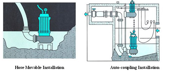 pool pump setup diagram regulator wiring install toyskids co submersible well installation buy old swimming plumbing