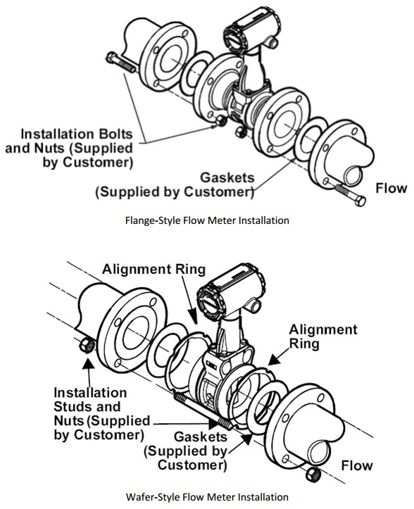 24vdc Temperature Pressure Vortex Flowmeter For Steam Gas