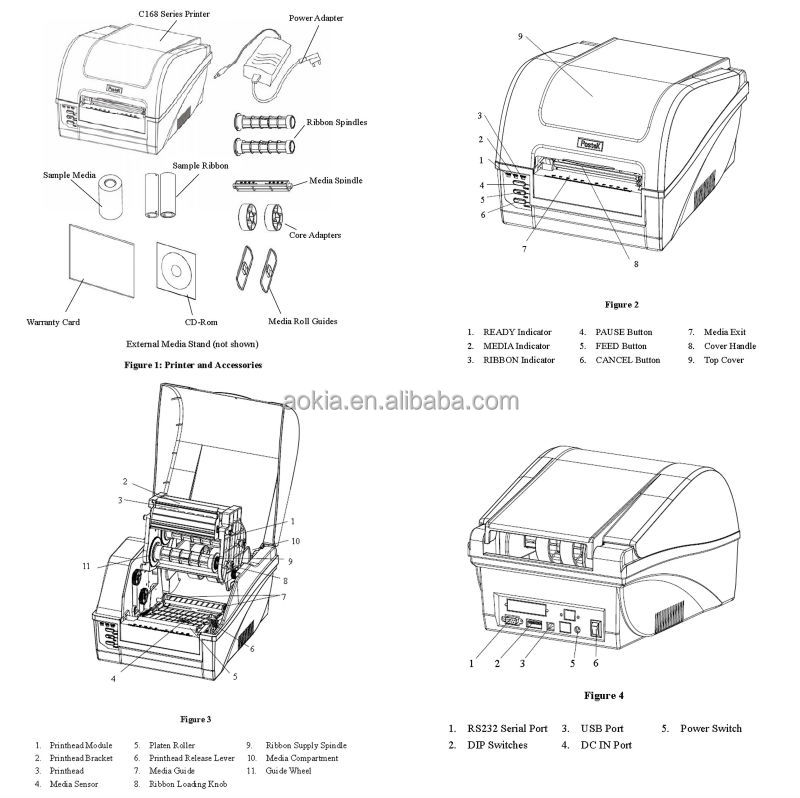 Compact Barcode Label Printer, View Barcode Label Printer, Product Details from Shanghai Aokia