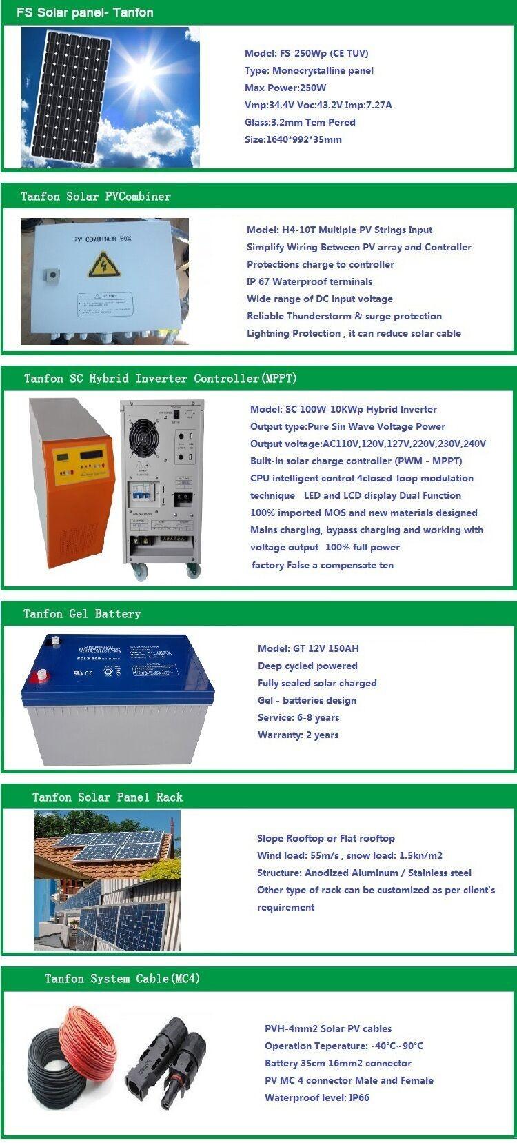 medium resolution of 5kw 10kw solar projects solar power systems solar system information in hindi portable solar