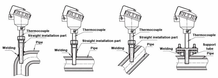 GPT Fix thread K type thermocouple temperature sensor