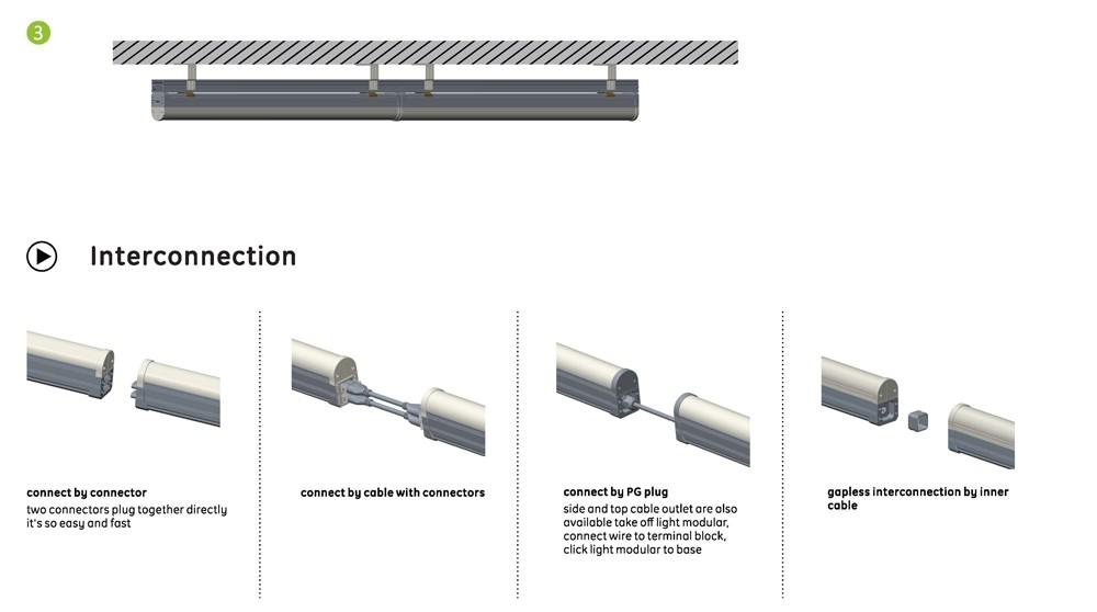 Newest Pendant Light 5ft 65w Corner Linear Light With