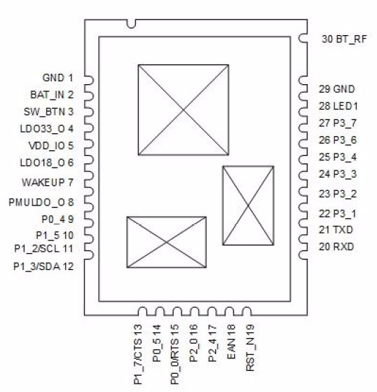 Wireless-Tag ISSC IS1678 Micro bluetooth module BLE4.2