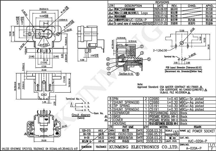 Iec 60320 C8 Safety Ac Jack Connector Hjc-020a-p Polarized