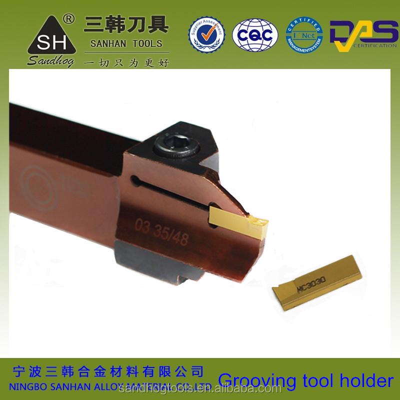 Wood Lathe Tool Holder Types