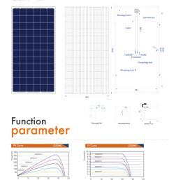 100 solar air conditioner 24000btu 12v air conditioner solar 12v dc solar air conditioner [ 750 x 1069 Pixel ]