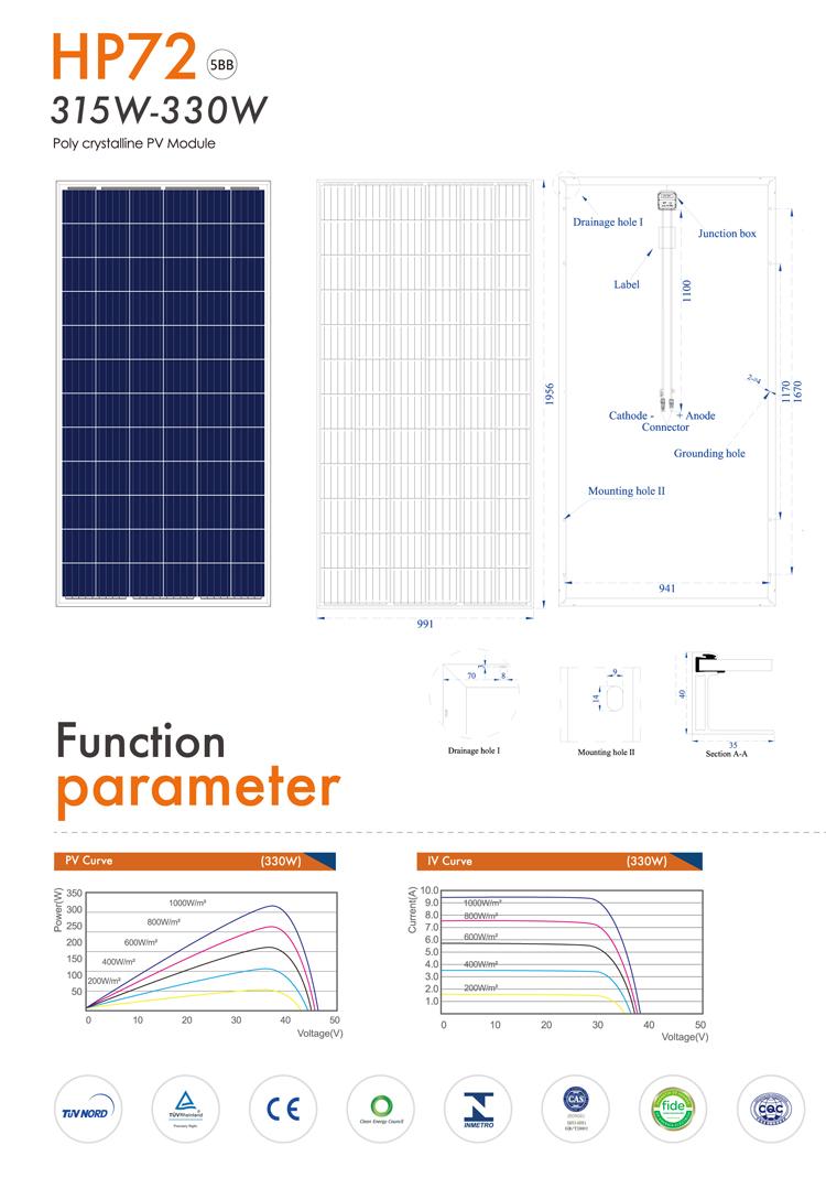 medium resolution of 100 solar air conditioner 24000btu 12v air conditioner solar 12v dc solar air conditioner