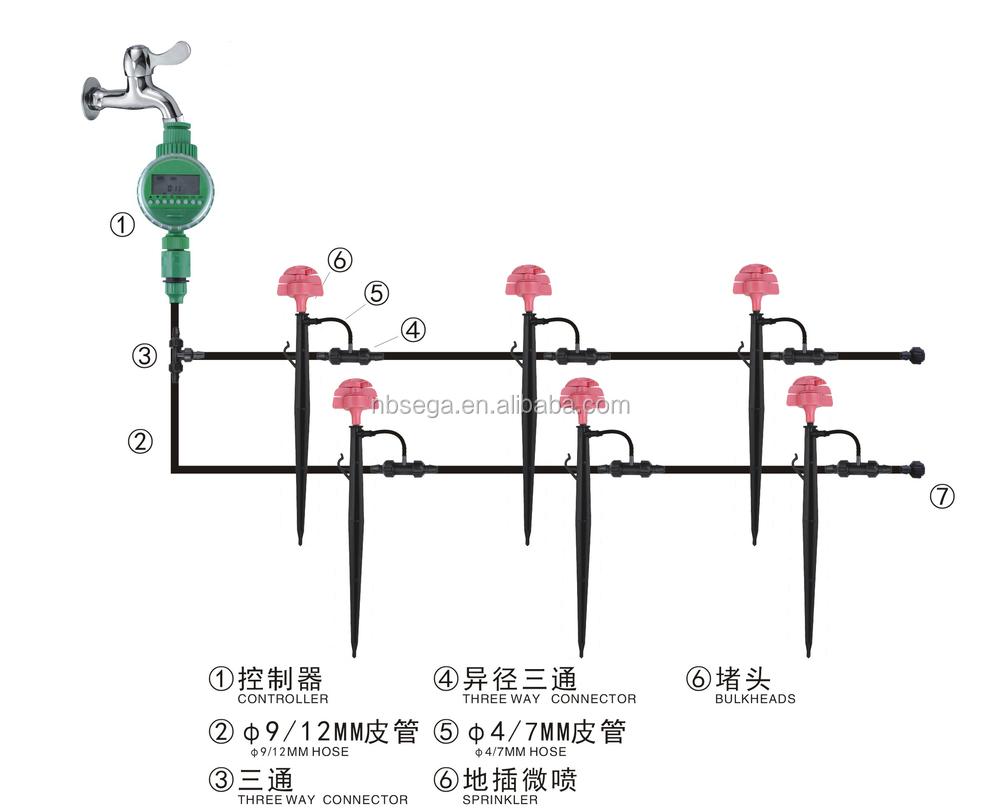 مصنع التلقائي نظام الري ، مايكرو نظام الري بالتنقيط مع
