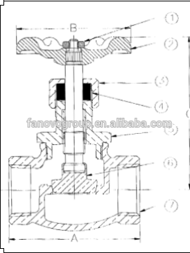 1/4''-2'' 13 Bronze Globe Valve With Fip Threaded Ends
