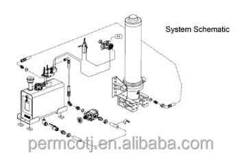 Dump Truck Hydraulic System Hyva Dump Truck Lift System