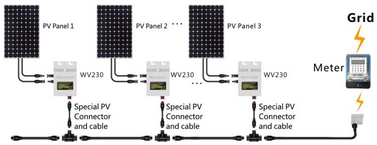 Solar Micro Inverter Whole Kits One Pv With One Inverter