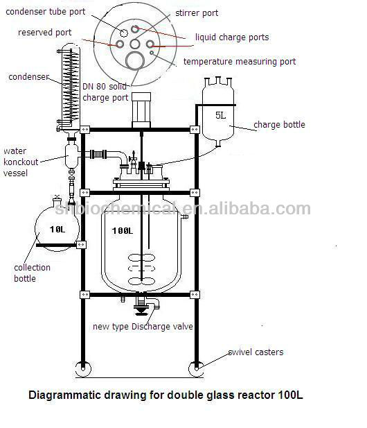 1l~100l Jacketed Glass Reactor Ultrasonic Reactor