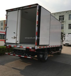 ckd refrigerator truck bodies dry box truck body [ 1000 x 1000 Pixel ]